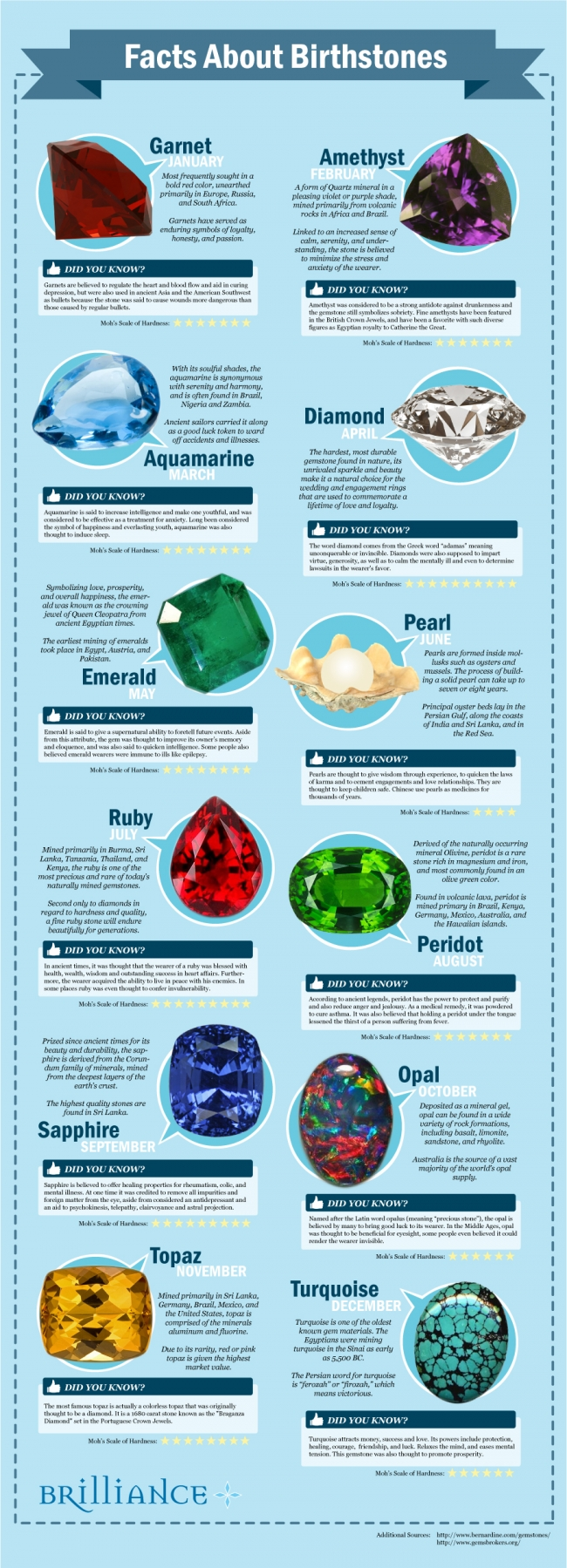 Birthstones and Their Meanings: An Infographic